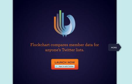 flockchartcom