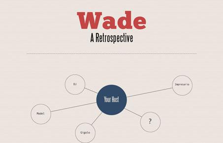 wadexcrescentretrospective