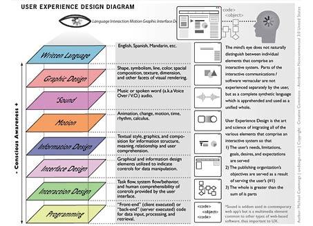 dux-diagram4