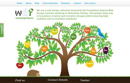 webdesignfuturescouk