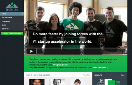 techstarscom