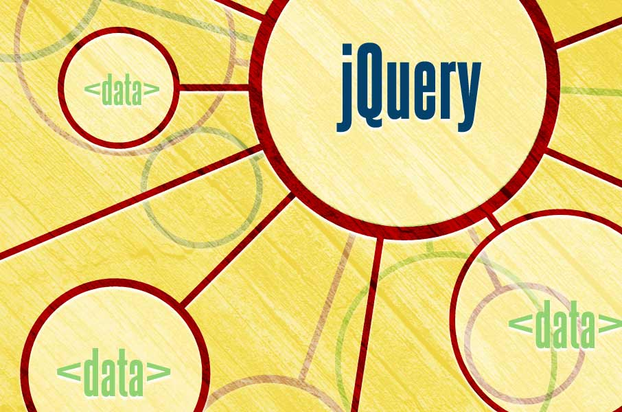 Using jQuery to leverage HTML5 data attributes