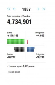 population-infographic
