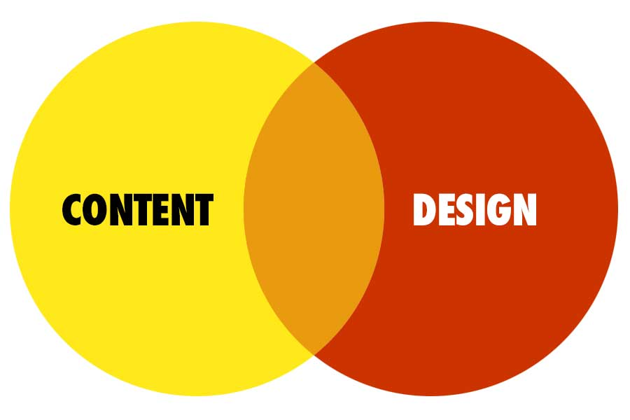 Content and Design – Together they Create Great UX and Lead Generation